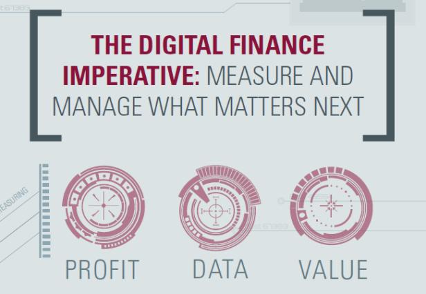 digital finance